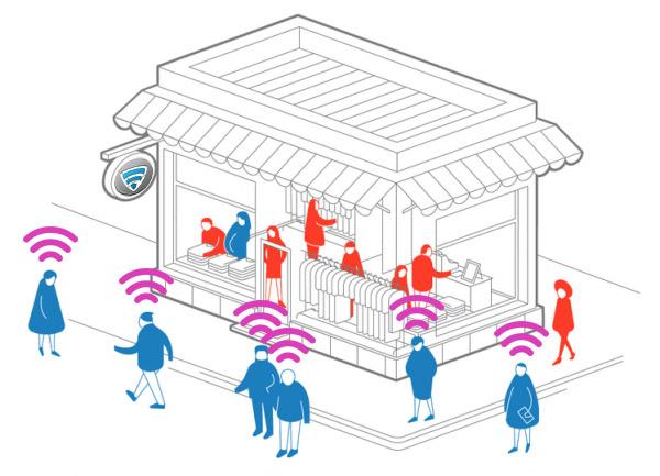 Wi-Fi Сканер Данных