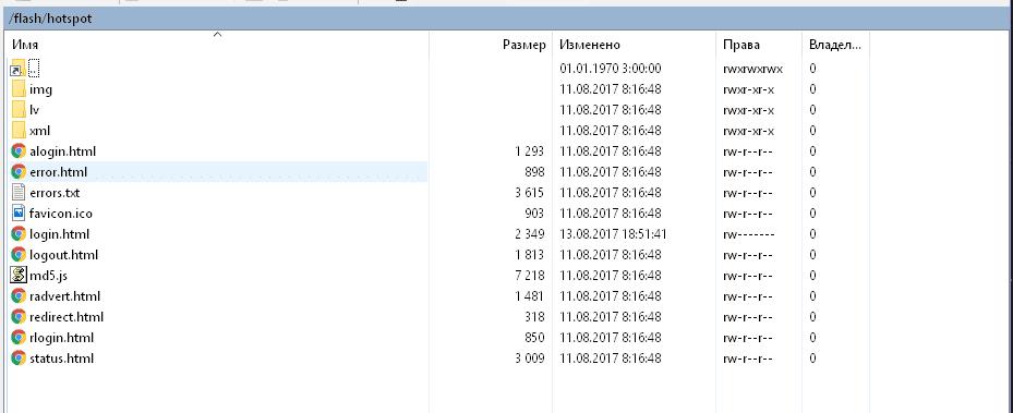 Настройка Маршрутизаторов Mikrotik